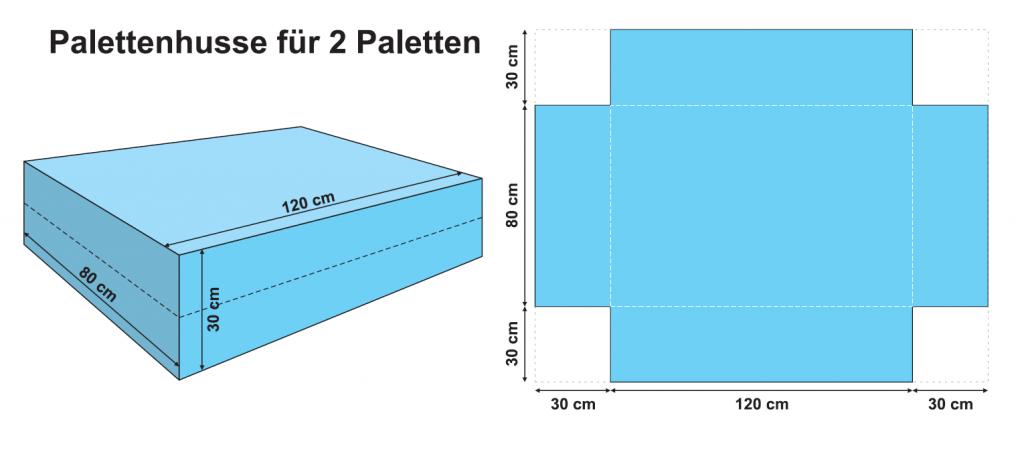 Palettenhusse_Bemassung_fuer_2_Europalette